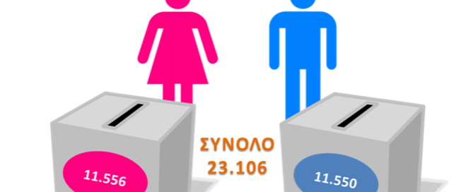 ierapetra-ekloges-statistika-fylo-index670